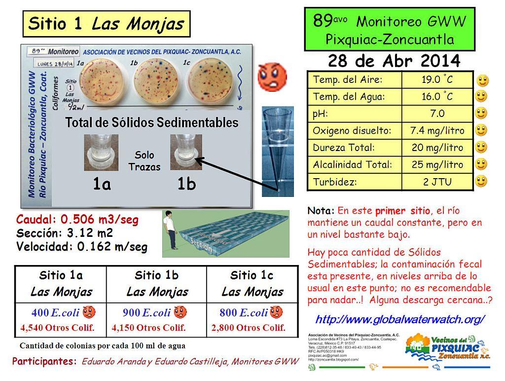 89 avo Monitoreo Las Monjas