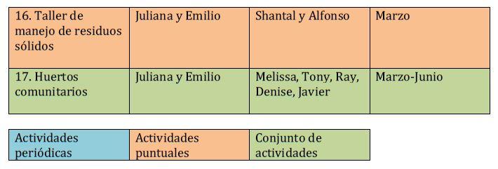 Plan de Trabajo COMISION Aprendizajes Comunitarios2